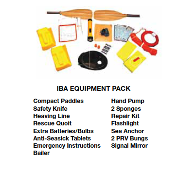 IBA EQUIPMENT PACK
