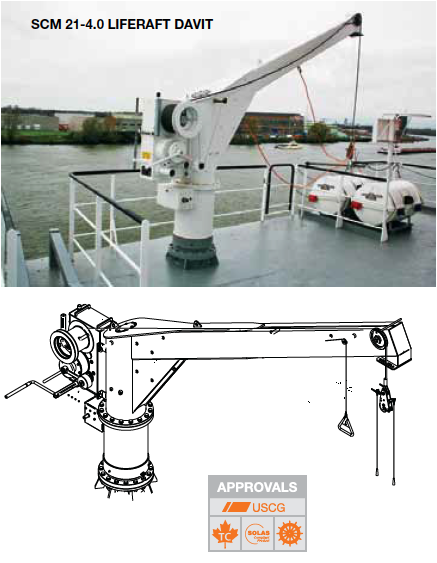 NED-DECK Liferaft Davit-group1